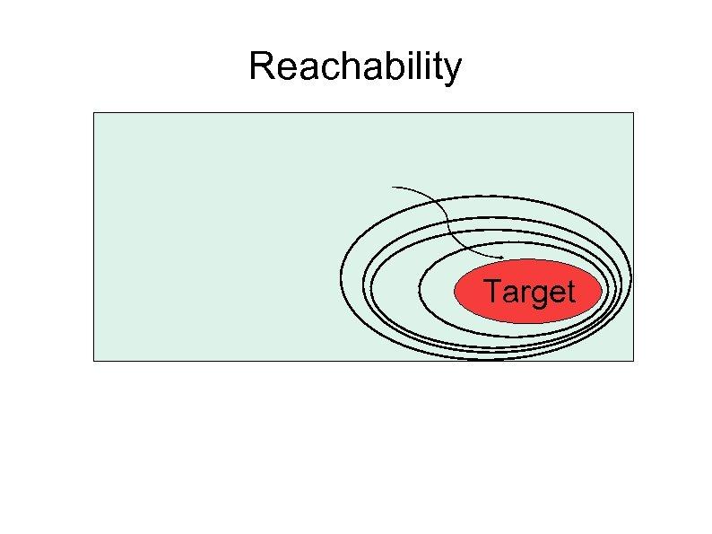 Reachability Target