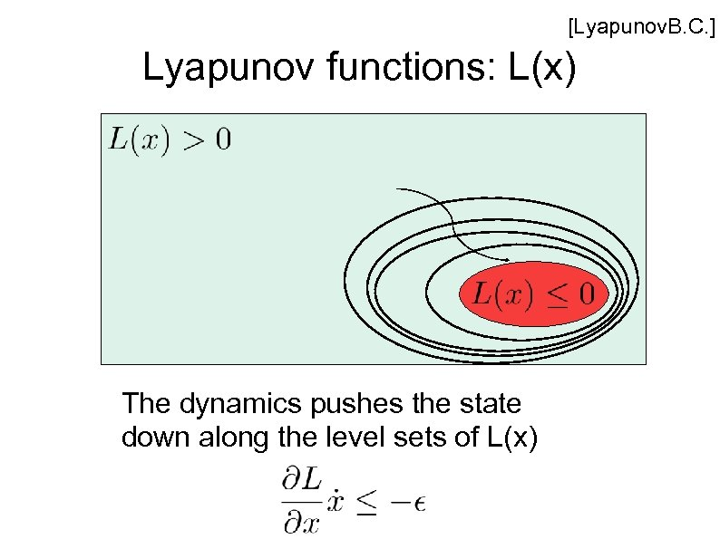 [Lyapunov. B. C. ] Lyapunov functions: L(x) The dynamics pushes the state down along