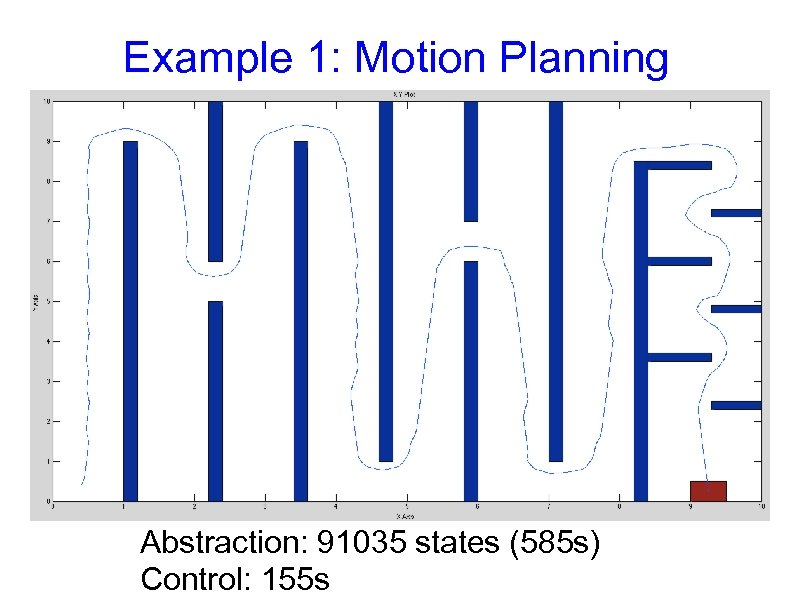 Example 1: Motion Planning Abstraction: 91035 states (585 s) Control: 155 s