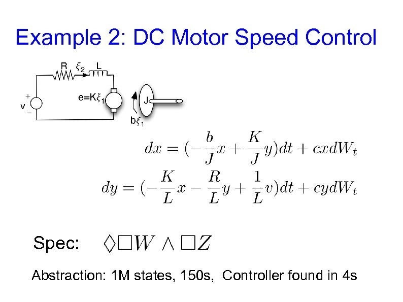 Example 2: DC Motor Speed Control Spec: Abstraction: 1 M states, 150 s, Controller