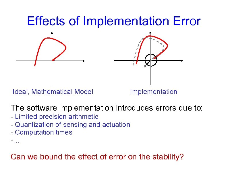 Effects of Implementation Error ρ Ideal, Mathematical Model Implementation The software implementation introduces errors