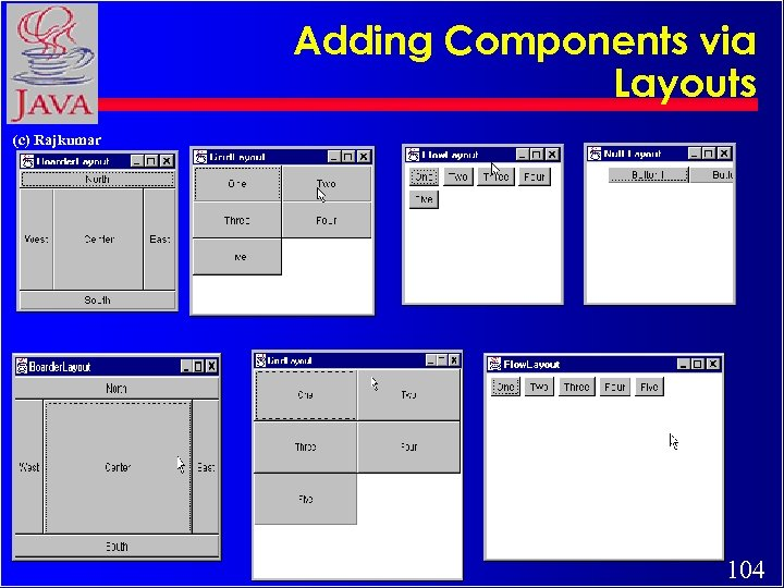 Adding Components via Layouts (c) Rajkumar 104