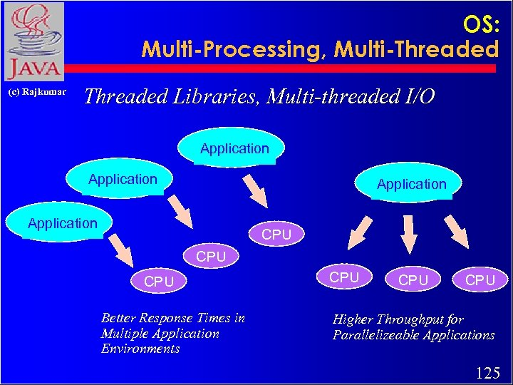 OS: Multi-Processing, Multi-Threaded (c) Rajkumar Threaded Libraries, Multi-threaded I/O Application CPU CPU Better Response