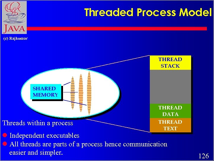 Threaded Process Model (c) Rajkumar THREAD STACK SHARED MEMORY Threads within a process THREAD