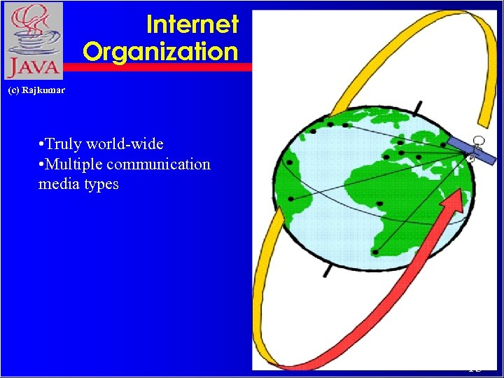 Internet Organization (c) Rajkumar • Truly world-wide • Multiple communication media types 13