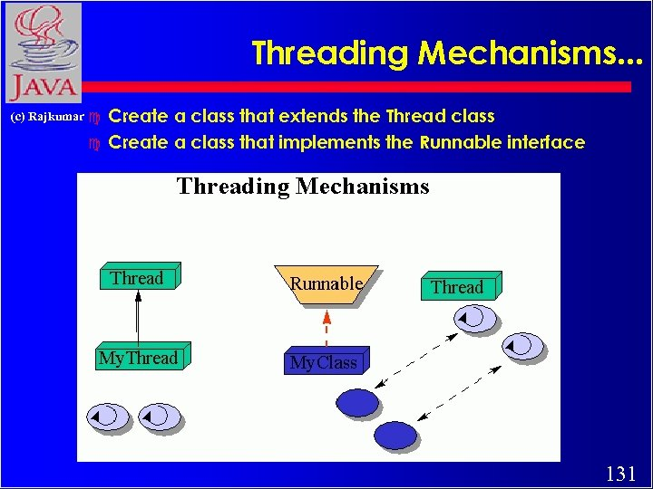 Threading Mechanisms. . . (c) Rajkumar c c Create a class that extends the