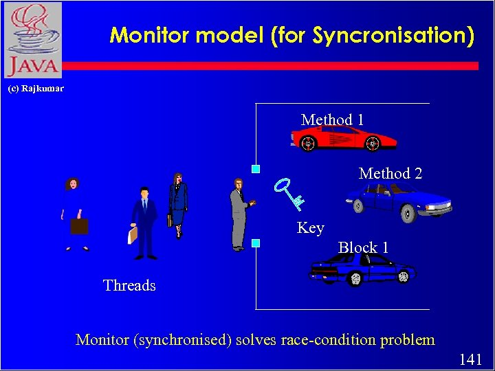 Monitor model (for Syncronisation) (c) Rajkumar Method 1 Method 2 Key Block 1 Threads