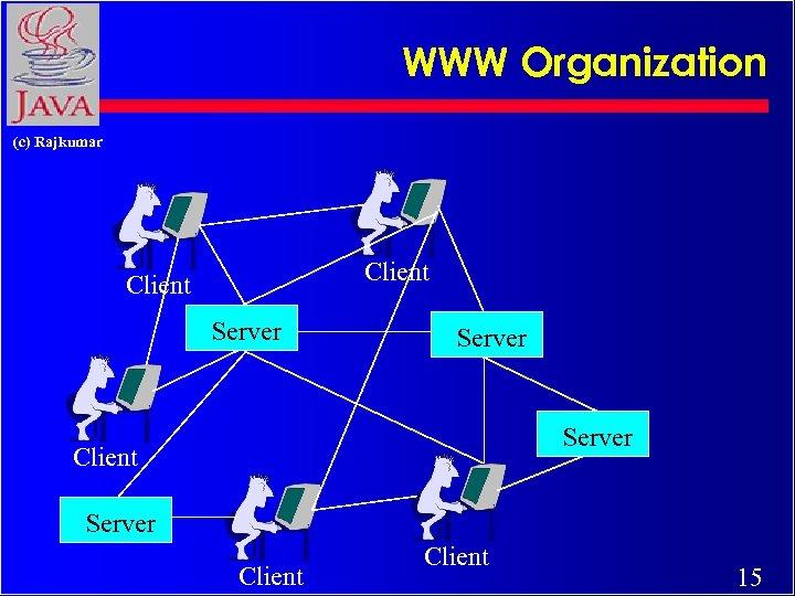 WWW Organization (c) Rajkumar Client Server Client 15