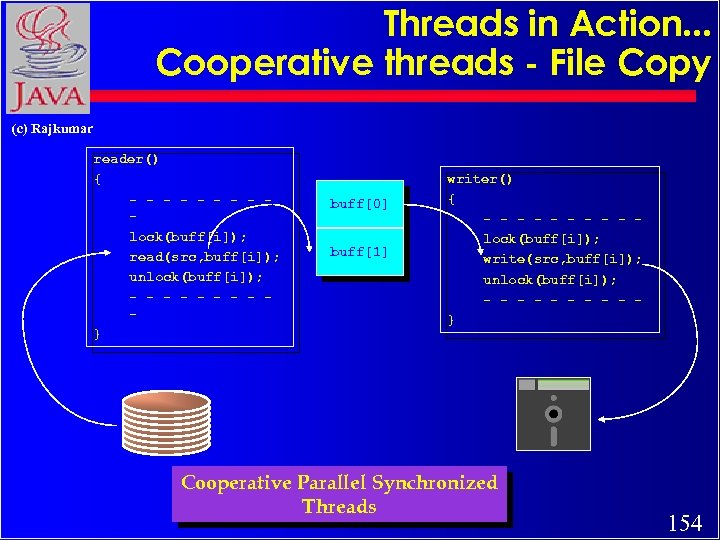 Threads in Action. . . Cooperative threads - File Copy (c) Rajkumar reader() {