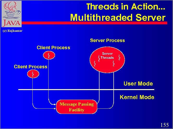 Threads in Action. . . Multithreaded Server (c) Rajkumar Server Process Client Process Server