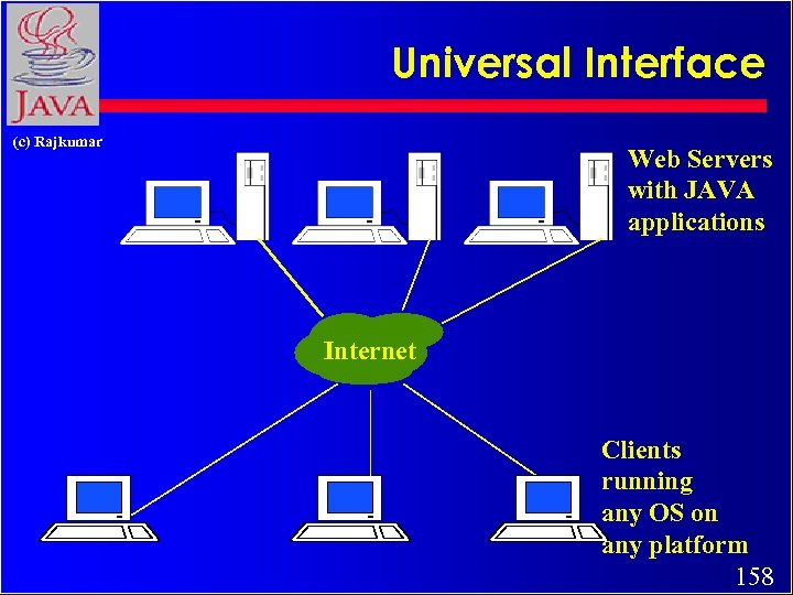 Universal Interface (c) Rajkumar Web Servers with JAVA applications Internet Clients running any OS