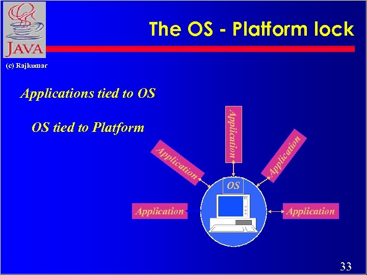 The OS - Platform lock (c) Rajkumar ati on Ap pli c ati Ap