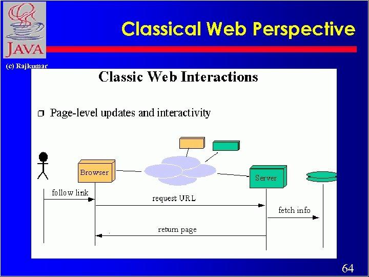 Classical Web Perspective (c) Rajkumar 64