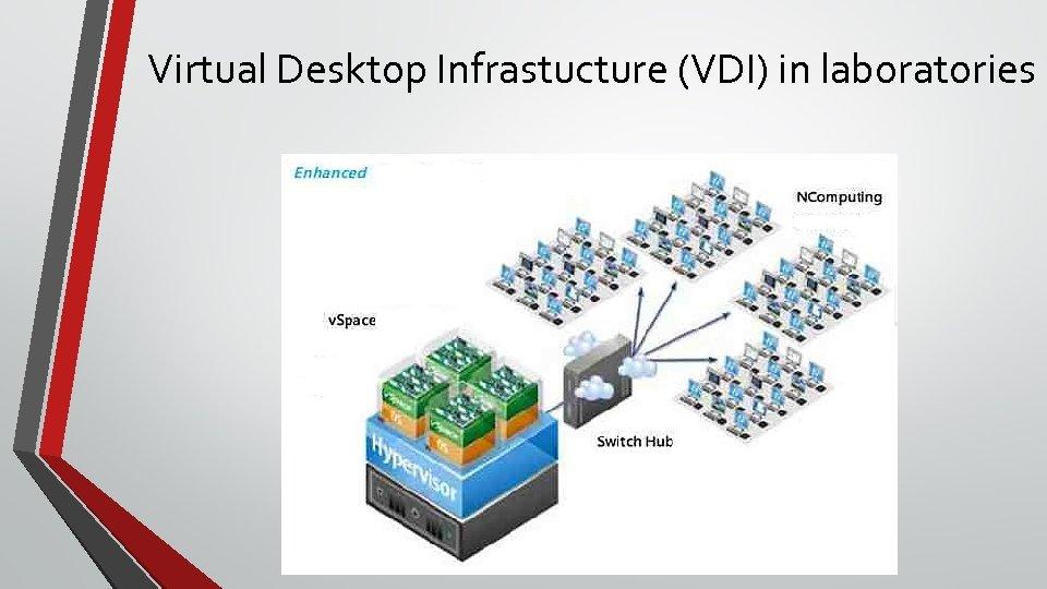 Virtual Desktop Infrastucture (VDI) in laboratories