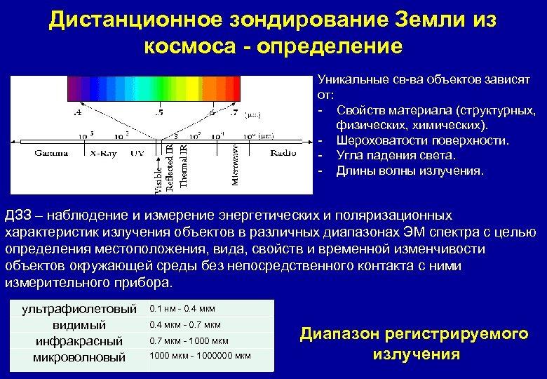 Дистанционное зондирование Земли из космоса - определение Уникальные св-ва объектов зависят от: - Свойств