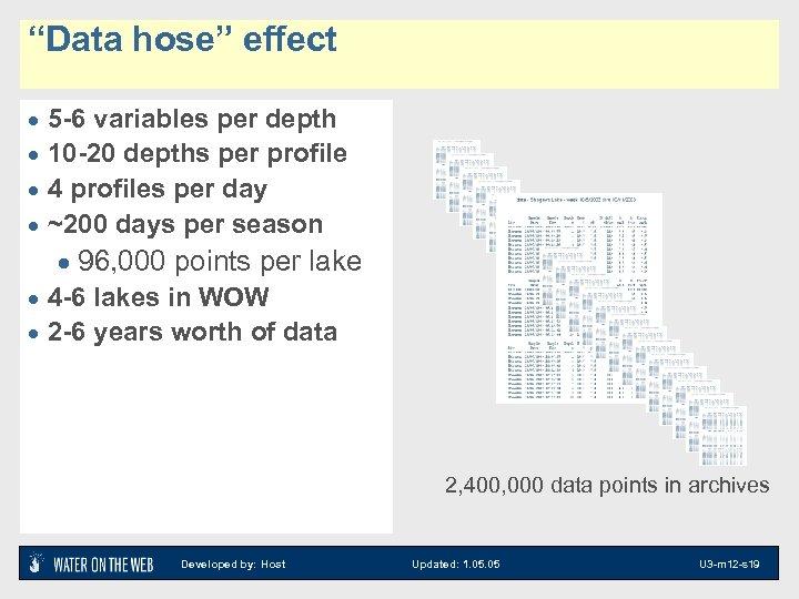 """Data hose"" effect · · 5 -6 variables per depth 10 -20 depths per"