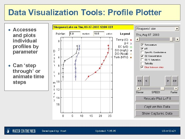 Data Visualization Tools: Profile Plotter · Accesses and plots individual profiles by parameter ·