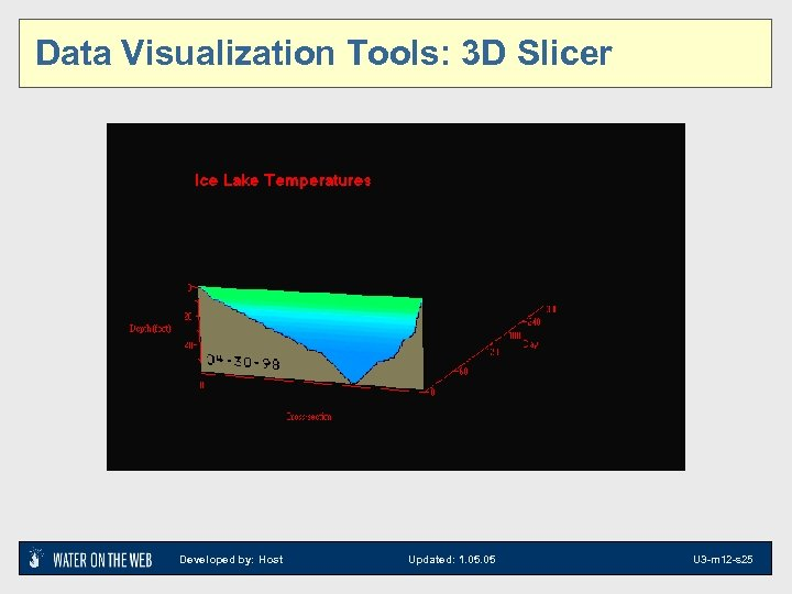 Data Visualization Tools: 3 D Slicer 2 D visualizations: Temperature by Depth and Time