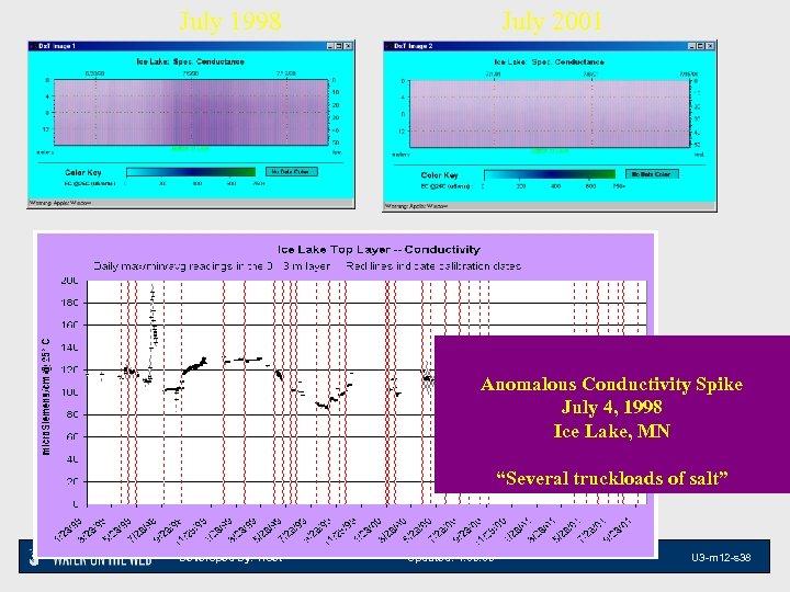"""July 1998 July 2001 Anomalous Conductivity Spike July 4, 1998 Ice Lake, MN """"Several"""