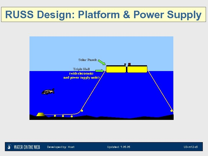 RUSS Design: Platform & Power Supply Solar Panels Triple Hull (with electronics and power