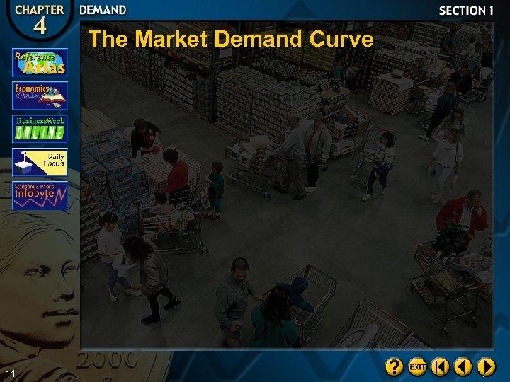 The Market Demand Curve 11