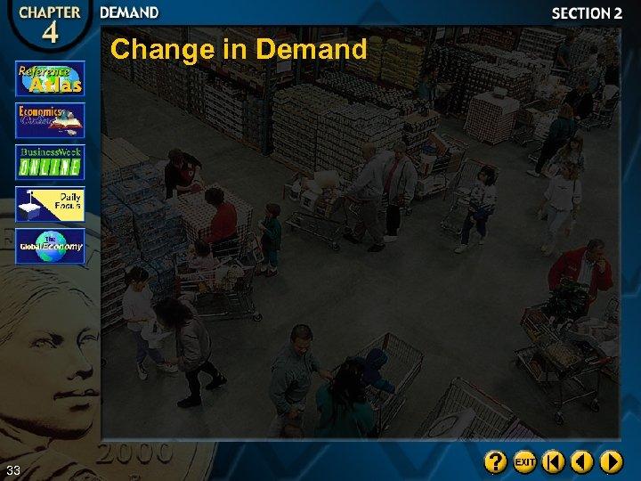 Change in Demand 33