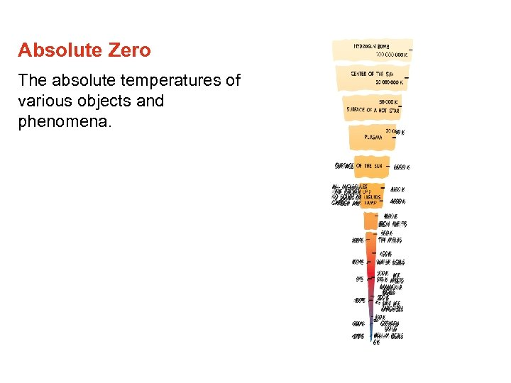 Absolute Zero The absolute temperatures of various objects and phenomena.