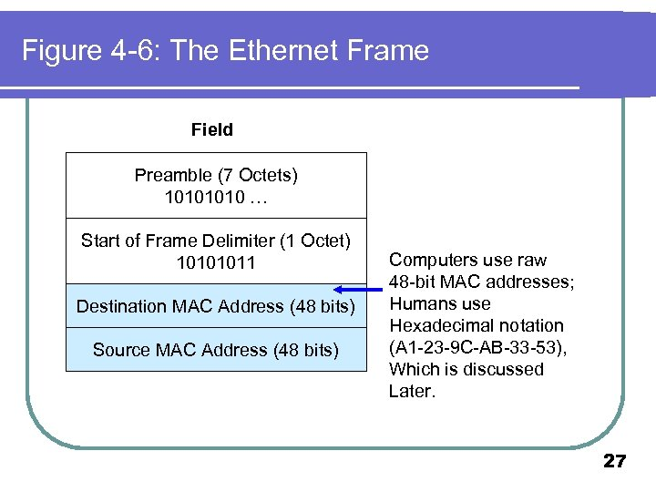 Figure 4 -6: The Ethernet Frame Field Preamble (7 Octets) 1010 … Start of