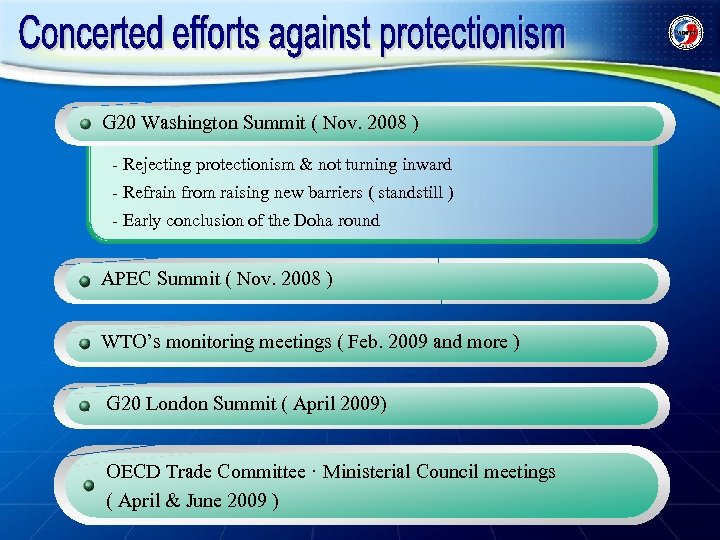 G 20 Washington Summit ( Nov. 2008 ) - Rejecting protectionism & not turning