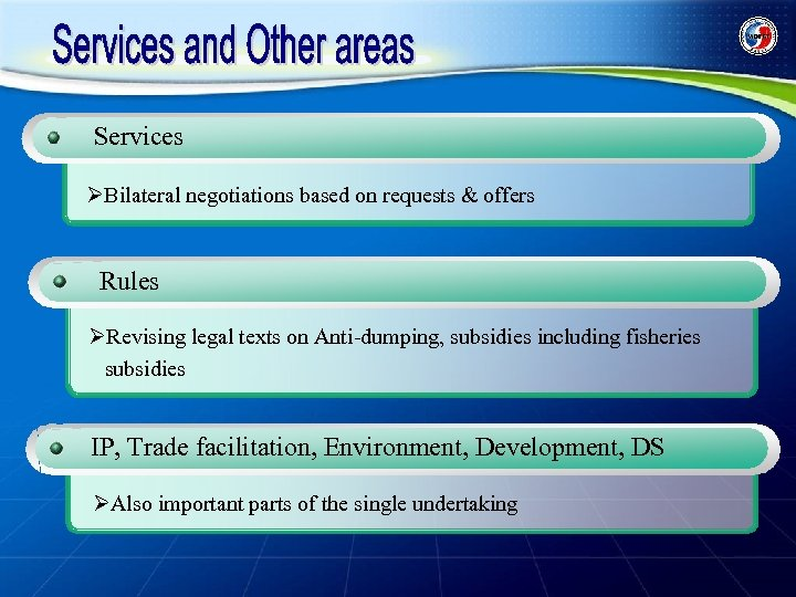 Services ØBilateral negotiations based on requests & offers Rules ØRevising legal texts on Anti-dumping,
