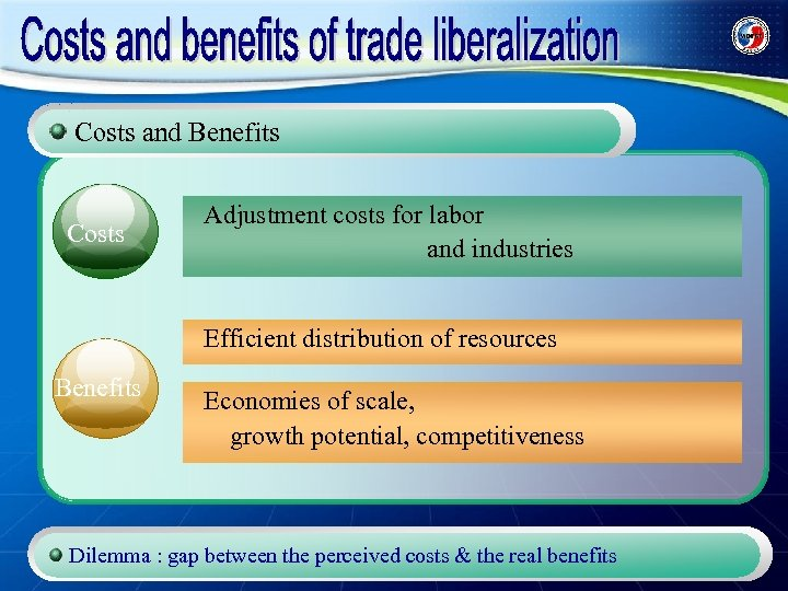 Costs and Benefits Costs Adjustment costs for labor and industries Efficient distribution of resources