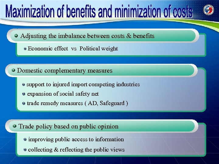 Adjusting the imbalance between costs & benefits Economic effect vs Political weight Domestic complementary