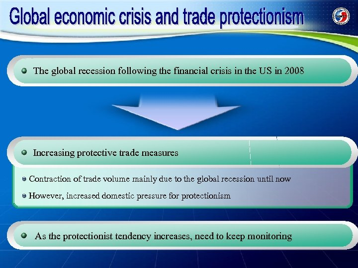 The global recession following the financial crisis in the US in 2008 Increasing protective