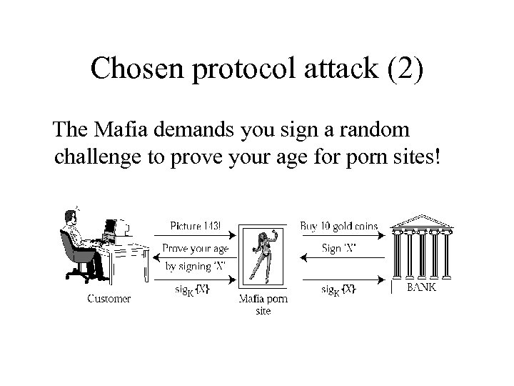 Chosen protocol attack (2) The Mafia demands you sign a random challenge to prove