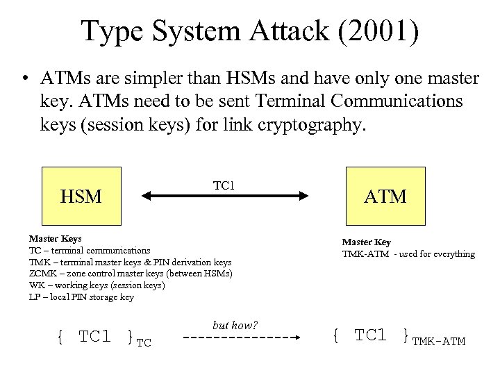 Type System Attack (2001) • ATMs are simpler than HSMs and have only one