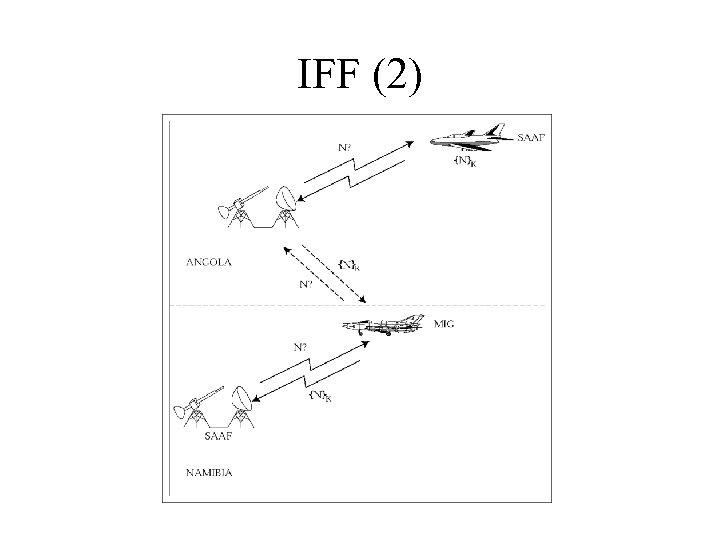 IFF (2)