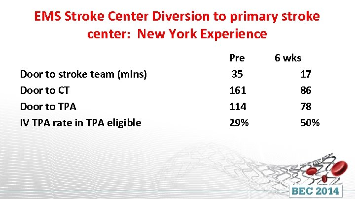 EMS Stroke Center Diversion to primary stroke center: New York Experience Door to stroke