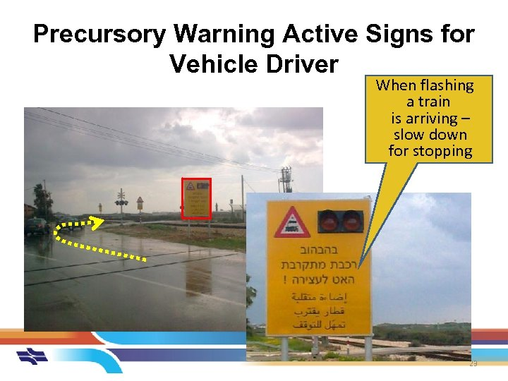 Precursory Warning Active Signs for Vehicle Driver When flashing a train is arriving –