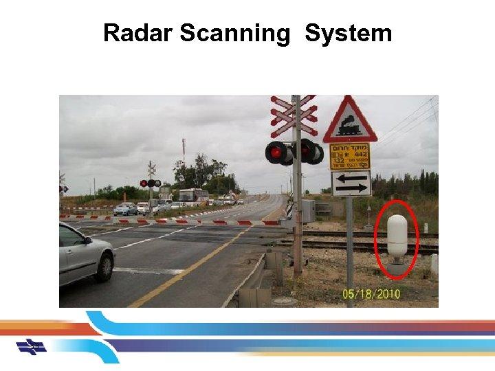 Radar Scanning System 33