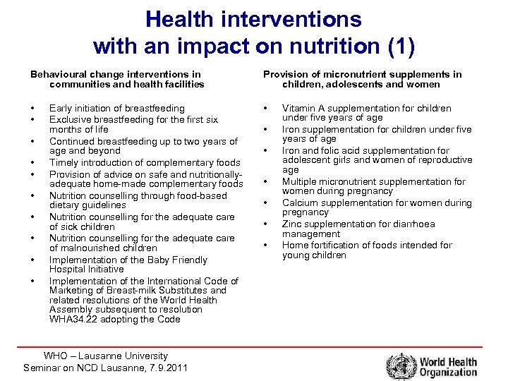 Health interventions with an impact on nutrition (1) Behavioural change interventions in communities and
