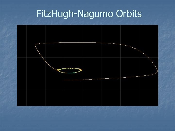 Fitz. Hugh-Nagumo Orbits