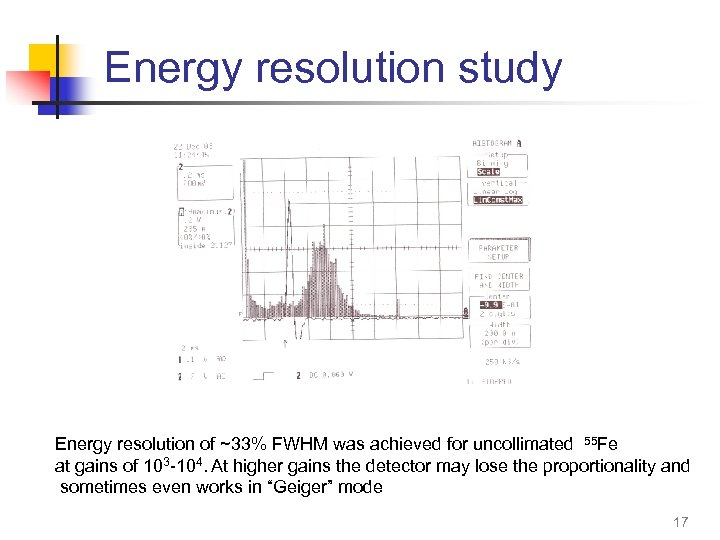 Energy resolution study Energy resolution of ~33% FWHM was achieved for uncollimated 55 Fe