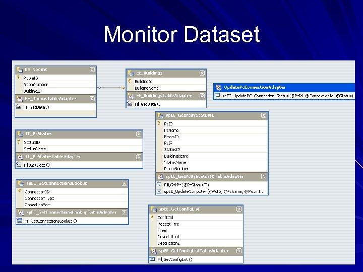 Monitor Dataset