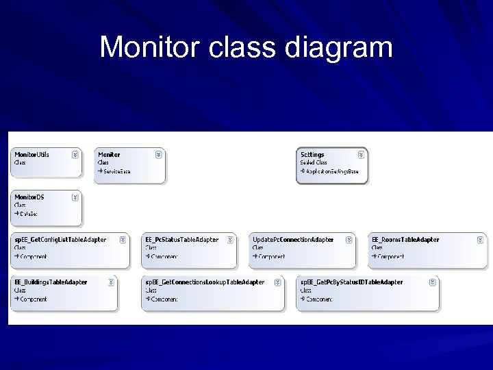 Monitor class diagram