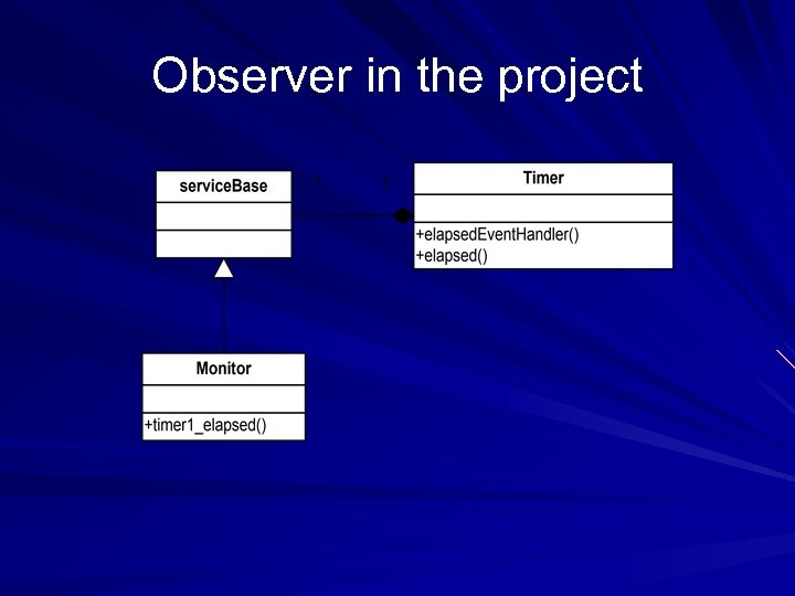 Observer in the project