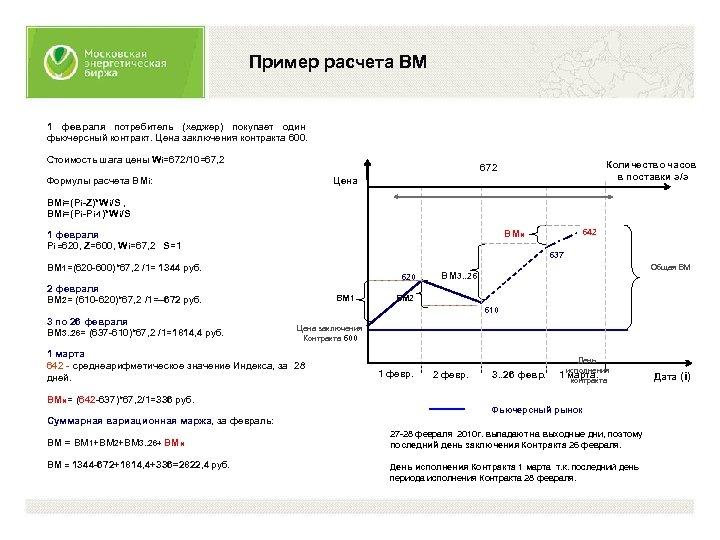 Пример расчета ВМ 1 февраля потребитель (хеджер) покупает один фьючерсный контракт. Цена заключения контракта