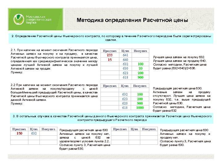 Методика определения Расчетной цены 2. Определение Расчетной цены Фьючерсного контракта, по которому в течение