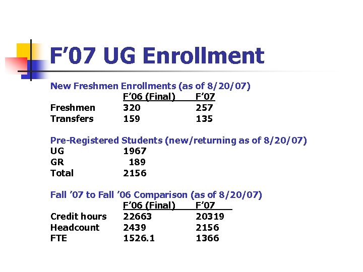 F' 07 UG Enrollment New Freshmen Enrollments (as of 8/20/07) F' 06 (Final) F'