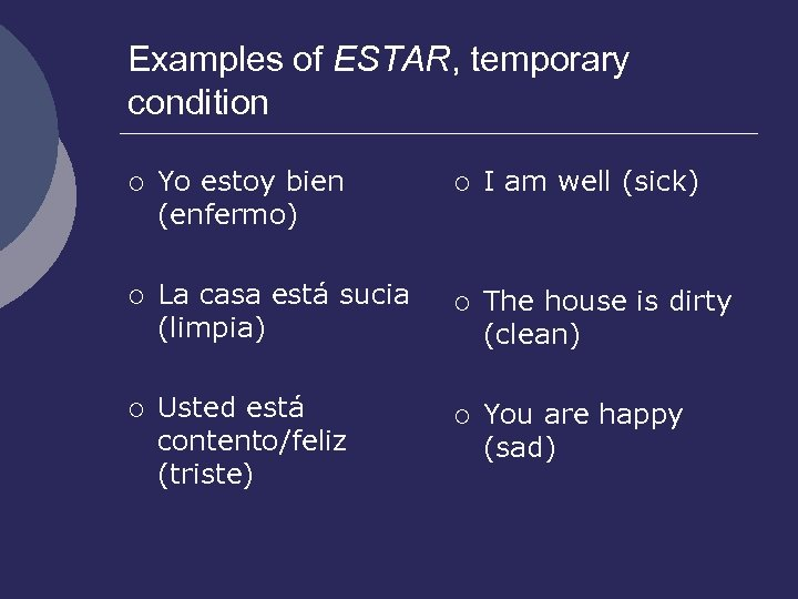 Examples of ESTAR, temporary condition ¡ Yo estoy bien (enfermo) ¡ La casa está