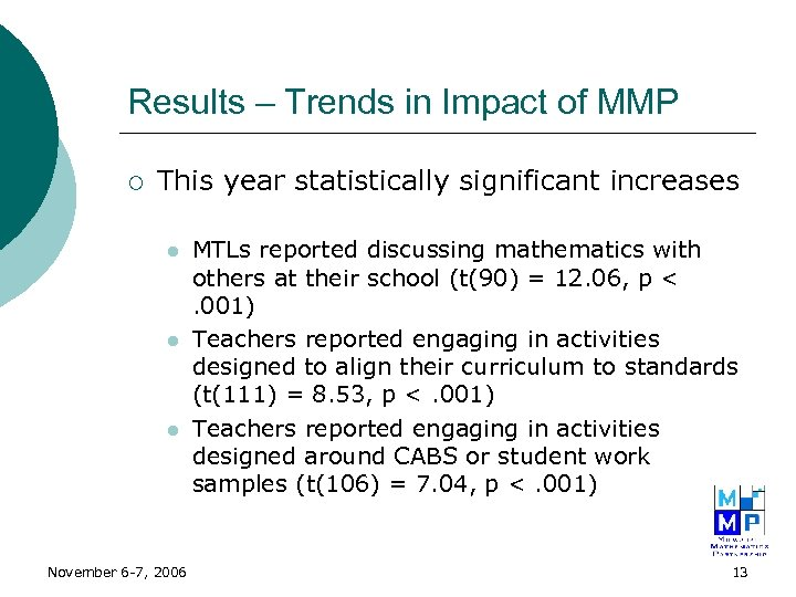 Results – Trends in Impact of MMP ¡ This year statistically significant increases l